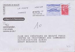 Postreponse Beaujard France Club Des Créateurs De Beauté Mmmh Le Plaisir D'une Douche Fruitée 6 Produits Lot 10P101 - Prêts-à-poster: Réponse /Beaujard