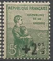 ORPHELINS N° 163a Avec C Fermé NEUF** Gom D'origine SANS  CHARNIERE  / MNH - Curiosités: 1921-30 Neufs