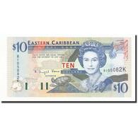 Etats Des Caraibes Orientales, 10 Dollars, Undated (1994), KM:32k, NEUF - East Carribeans