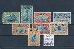 RUANDA URUNDI 1918 ISSUE RED CROSS SHORT SET COB 36/43 MNH - 1916-22: Nuevos
