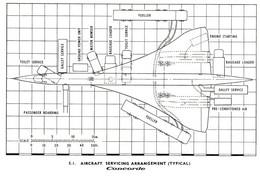 CONCORDE AIRPORT PLANNING  -  Disposition Des Servitudes Au Sol (caractéristique) - 1946-....: Modern Tijdperk