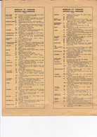 AIR  FRANCE HORAIRE ET TARIFS ETE 1936 (19 AVRIL-3 OCTOBRE) EDITION PROVISOIRE 16AVRIL 1936 REF 70385 - 1900 – 1949