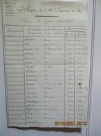 1807 NAPOLEON 1er EMPIRE  Manuscrit Paie Des Musiciens De Sa Majesté Impériale - Documentos Históricos