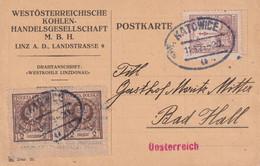 POLOGNE 1925 CARTE DE KATOWICE - Covers & Documents