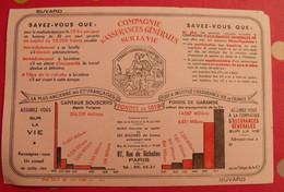 Buvard Publicité Compagnie D'assurances Générales Sur La Vie 1951 - Bank & Insurance
