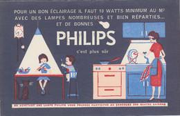 BUVARD LAMPE PHILIPS - Pulizia