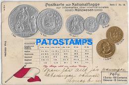 156709 PERU ART EMBOSSED MULTI COIN & FLAG CIRCULATED TO URUGUAY POSTAL POSTCARD - Perù