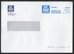 NetSet - Yara - Vikingschip - Marcophilie - EMA (Empreintes Machines)