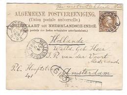 Buitenzorg1888 - Netherlands Indies