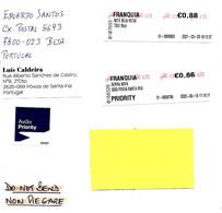 PORTOGALLO - 2 Lettere Prioritarie Per L'estero Con Etichetta Meccanica: 2020 POVOA DE S.IRIA E 2021 BEJA - 3871 - Covers & Documents