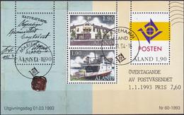 ALAND 1993 Mi-Nr. Block 2 O Used - Aus Abo - Aland