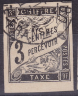 Taxe Guyane Française Iracoubo - Taxes
