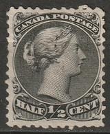 Canada 1868 Sc 21  Lightly Used - Gebraucht