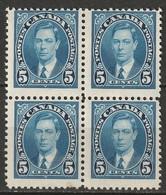 Canada 1937 Sc 235  Block MH* - Nuevos