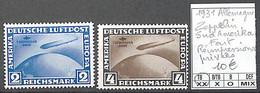 NB - [857035]TB//**/Mnh-Allemagne 1931 - Sur Amerika, Fart Réimpressions Privées , Zeppelin, Transports - Zeppelins