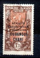 Oubangui Colonie Française  Oblitéré - Usati