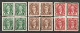 Canada 1937 Sc 231-3  Blocks MH* - Nuevos