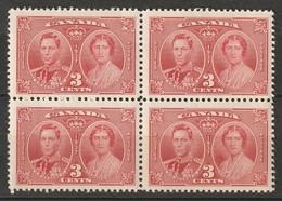 Canada 1937 Sc 237  Block MNH** - Nuevos