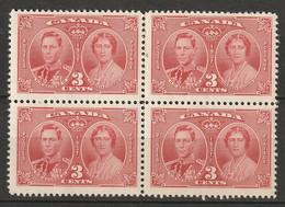 Canada 1937 Sc 237  Block MLH* - Nuevos