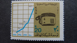 1981 Yv 516-517 MNH C60 - Saudi Arabia