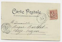 MOUCHON 10C CONVOYEUR ALGER A BORDJBOUIRA 16. JANV 1903 CARTE ALGERIE - Railway Post