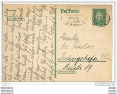 """126 - 24 - Entier Postal Avec Oblit Mécanique Frankfurt """"älteste Detusche Messe"""" 1928 - Stamped Stationery"""