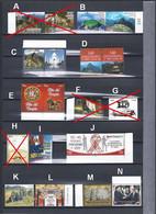 """Peru 2013 Peru India Diplomatic Relations """"C"""" - Peru"""