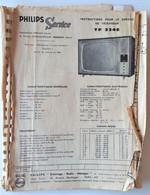 Livret  PHILIPS SERVICE Instructions Téléviseur TF 2346 / TF 2344 / - Television