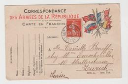 Carte De Franchise Militaire De 1915 Avec Complément D'affranchissement Pour La SUISSE - Tarjetas De Franquicia Militare