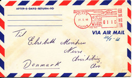 Japan Air Mail Cover With Meter Cancel Sent To Denmark Tokyo 20-8-1966 - Luftpost