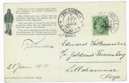 Norwegen FRAM-Karte POLHAVET AMUNDSEN 28.6.1918 An Eduard Vollenweider,Lillehammer  Norway, Norvege, Noruega, Norvegia - Covers & Documents