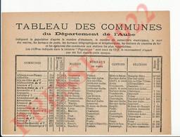 Infos 1922 Ailleville Allibaudières Amance Aube Arconville Argançon Arrelles Arsonval Assenay Aulnay Auzon Auxon  250/17 - Unclassified