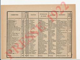 Info 1922 Villeloup Aube Villemereuil Villemoiron Villemorien Villeret Villery Villette Vinets Viviers Voigny Voué250/17 - Unclassified