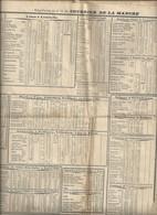 SERVICE DES CHEMINS DE FER ET TRAMWAYS DANS LA MANCHE 1910  Cherbourg Carteret Carentan Lison Barfleur Saint Lo Ect Ect - Chemin De Fer