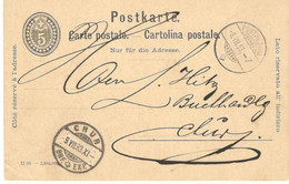 Switzerland 1893, Postal Stationery Sent To Chur On 08/08/1893 - Covers & Documents