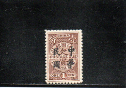 CHINE 1913 * - 1912-1949 Republic