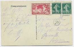 JEUX OLYMPIQUES 25C + 10C SEMEUSE X2 CARTE LOURDES 17.5.1924 POUR BELGIQUE AU TARIF - 1921-1960: Modern Period