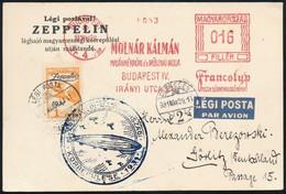 1931 Zeppelin Magyarországi Körrepülés Levelezőlap 1P Zeppelin Bélyeggel és 16f Cégreklámos FRANKOTYP Bélyegzéssel, Debr - Non Classificati