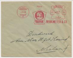 Meter Cover Netherlands Indies 1930 - Parlophone - Record Label - Netherlands Indies