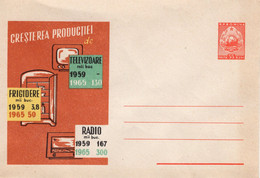 ROMANIA 1960: Home Appliances Industry, Unused Prepaid Cover 942/1960 - Registered Shipping! - Entiers Postaux