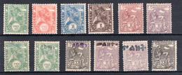 ÄTHIOPIEN, Michel No.: 6V, 7III MH, Cat. Value: 361€ - Ethiopië