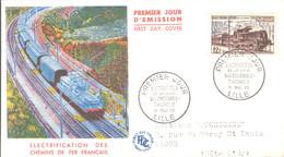 N° 1024 Electrification 11 05 1955 - 1950-1959