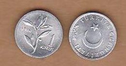 AC - TURKEY 1 KURUS 1976 ALUMINUM UNCIRCULATED - Turquie