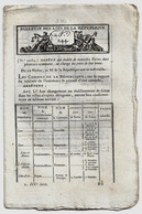 Bulletin Des Lois N°244 Nivôse An XI 1803 Organisation De L'Ecole Spéciale Militaire De Fontainebleau/Foires/Proviseurs - Decreti & Leggi
