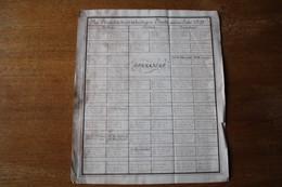 1829  Interessant Document De Famille Royale Concernant  Des Visites Ou Emploi Du Temps Belle Caligraphie - Manuscripts