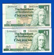 Ecosse  Pound  1988 +1993 - 1 Pound