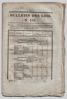 Bulletin Des Lois 156 1827 Brevets D'invention (Cerf-volant George Pocock, Piano Dietz, Pétrin Duguet...)/Abattoir Metz - Decreti & Leggi