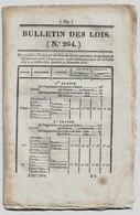 Bulletin Des Lois 264 1828 Tarif Péage Pont De Jarnac (Charente)/Abattoir De Molsheim Et Luxeuil/Legs Drouin-Champagne - Decreti & Leggi