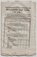 Bulletin Des Lois N°328 1829 Douanes Dans Les Colonies (Martinique Et Guadeloupe)/Ecole Des Chartes/Péage Cantenac - Decreti & Leggi