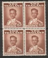 Thailand 1951 Sc 285  Block MNH** - Thaïlande
